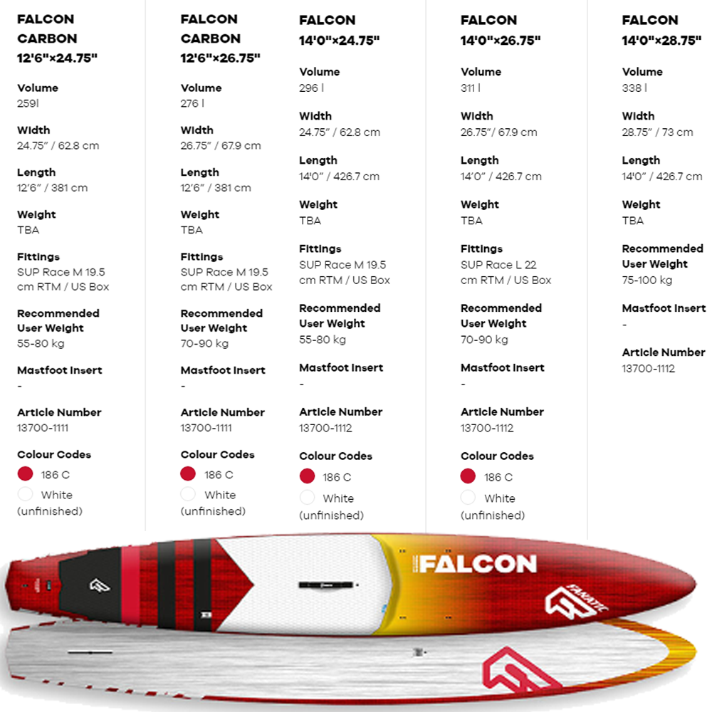 FA-Falcon-SUP-2017-SPec.png