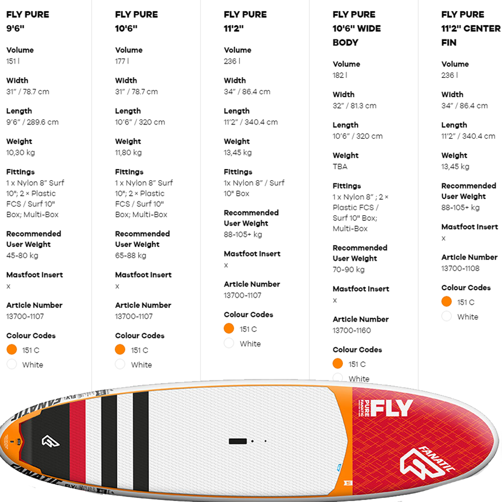 FA-Fly-PURE-Paddle-Board-2017.png