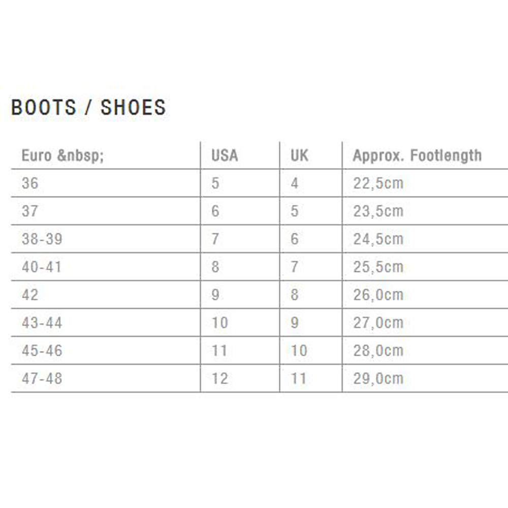 ION -Boots-Size-Chart-2017.png