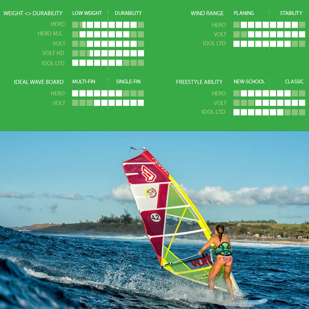 North-Volt-Windsurfing-SAil-2017-Action.png