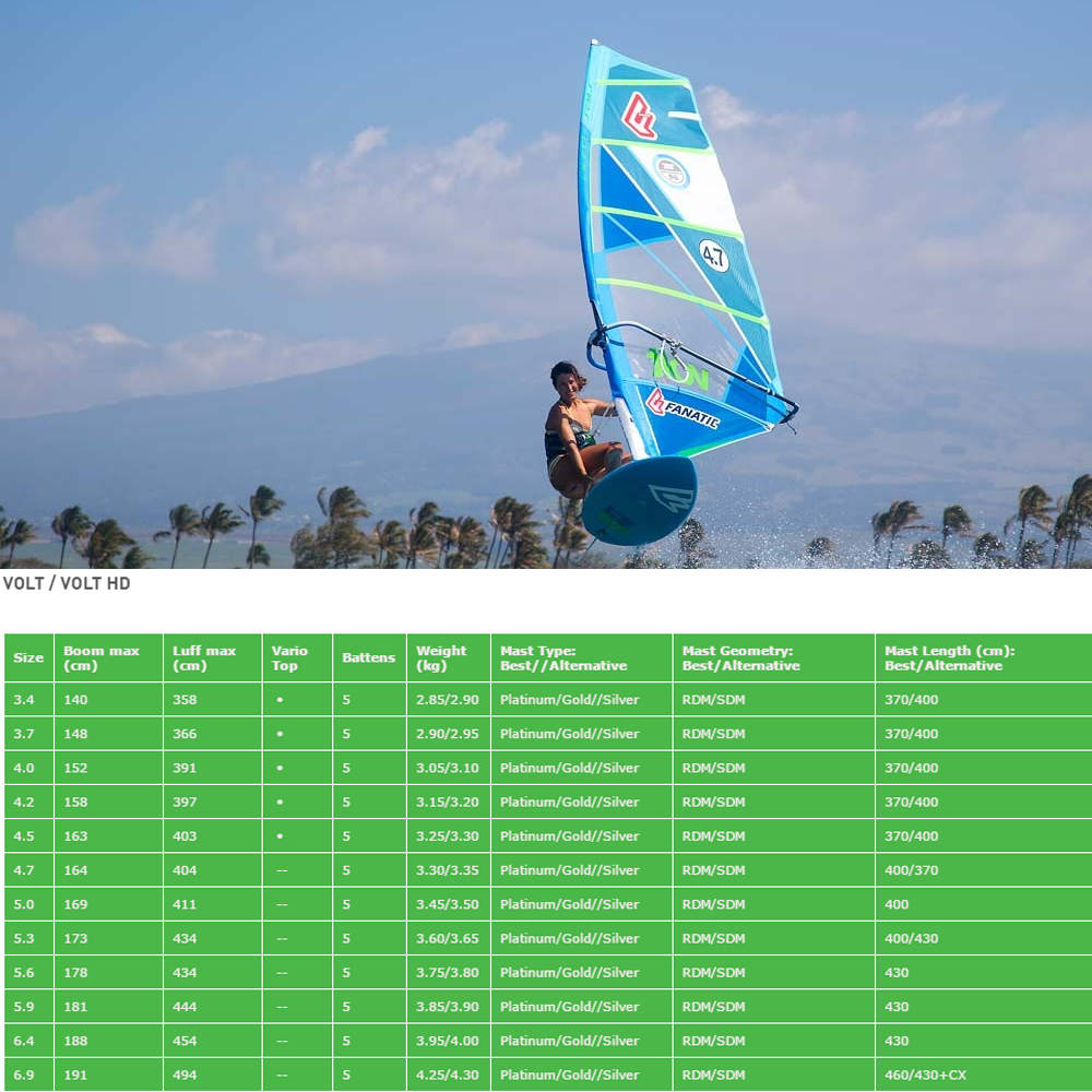 North-Volt-Windsurfing-SAil-2017-spec.png