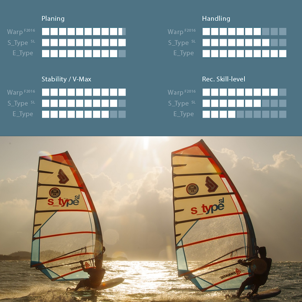 S-Type-SL-2017-Windsurfing-Sail-Spec.png