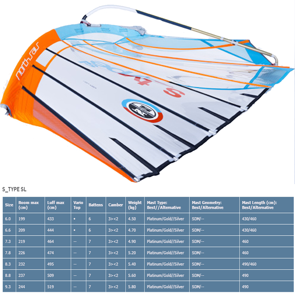S-Type-SL-2017-Windsurfing-Sail-Spec2.png