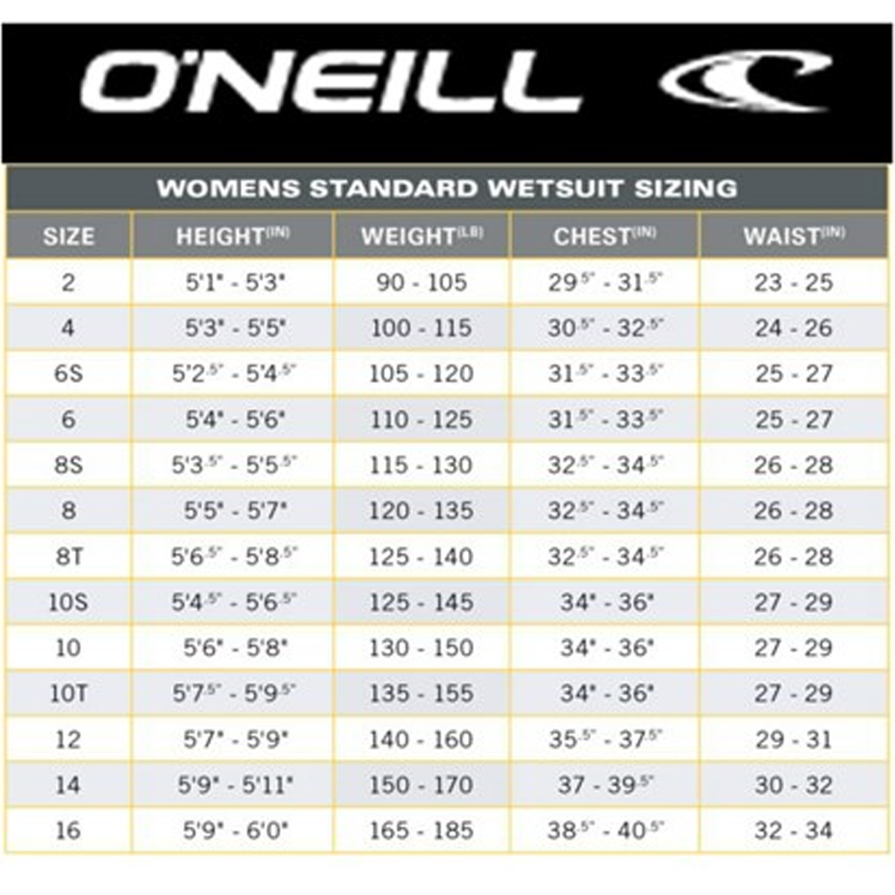 ONEILL-Ladies-Size-Chart-2015.png
