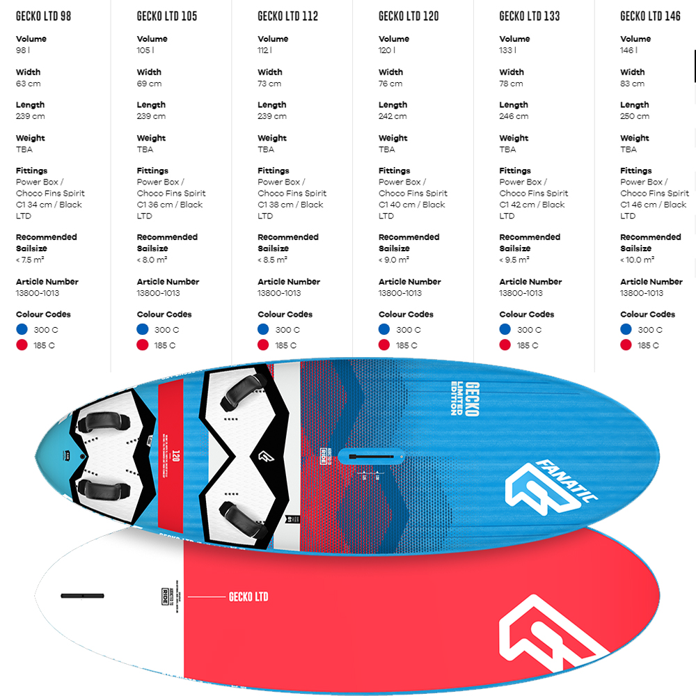 Fanatic-Gecko-LTD-2018-Windsurf-Board-SPECV1.jpg