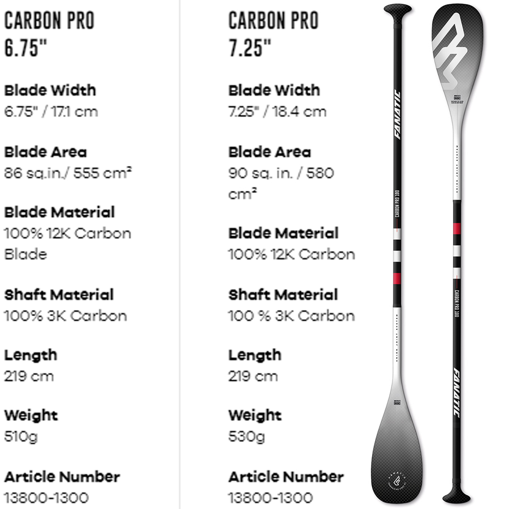 Fanatic-carbon-100-pro-paddle-2018-Fixed.jpg