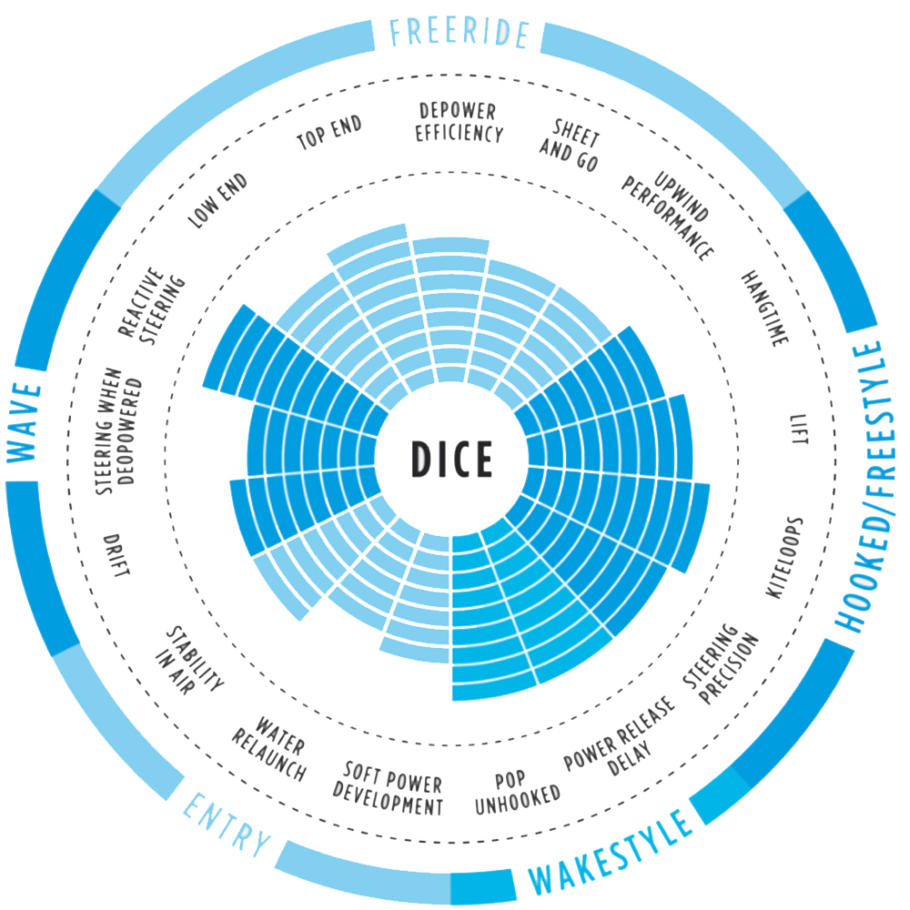 NKB-DICE-2018-Spec.jpg