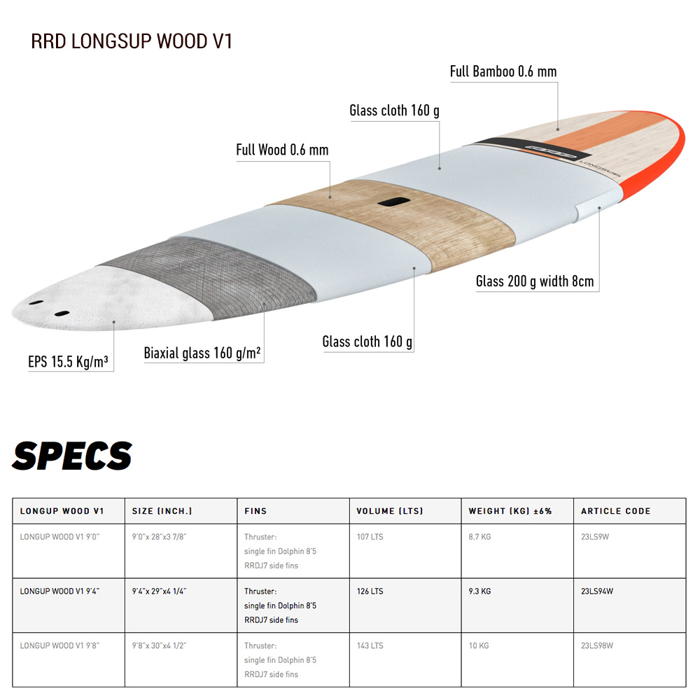 2018_RRD_LONGSUP V1_0003_Wood Spec