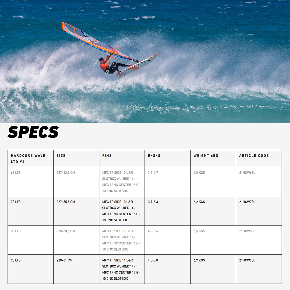 2018_RRD-WINDSURF_Hardcore_Wave_Ltd_V6_0006_Spec