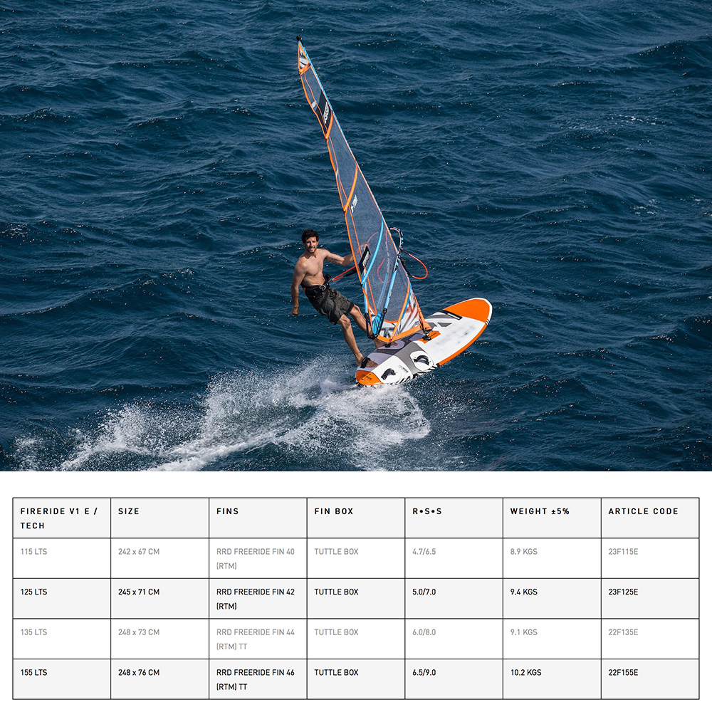 2018_RRD_WINDSURF_Fireride_0003_tech_Spec