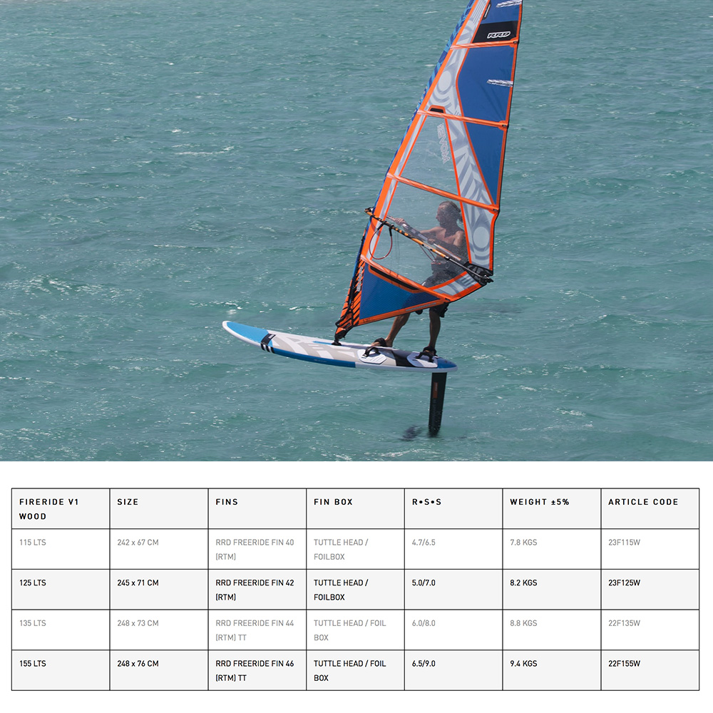 2018_RRD_WINDSURF_Fireride_0006_Wood Spec