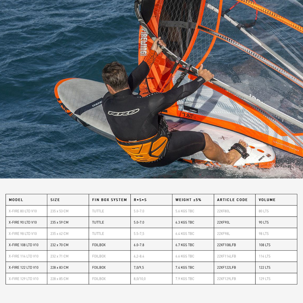 2018_RRD_WINDSURF_X-Fire_0005_Spec