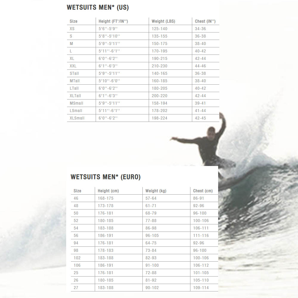 ION-Size-chart-mens-wetsuits