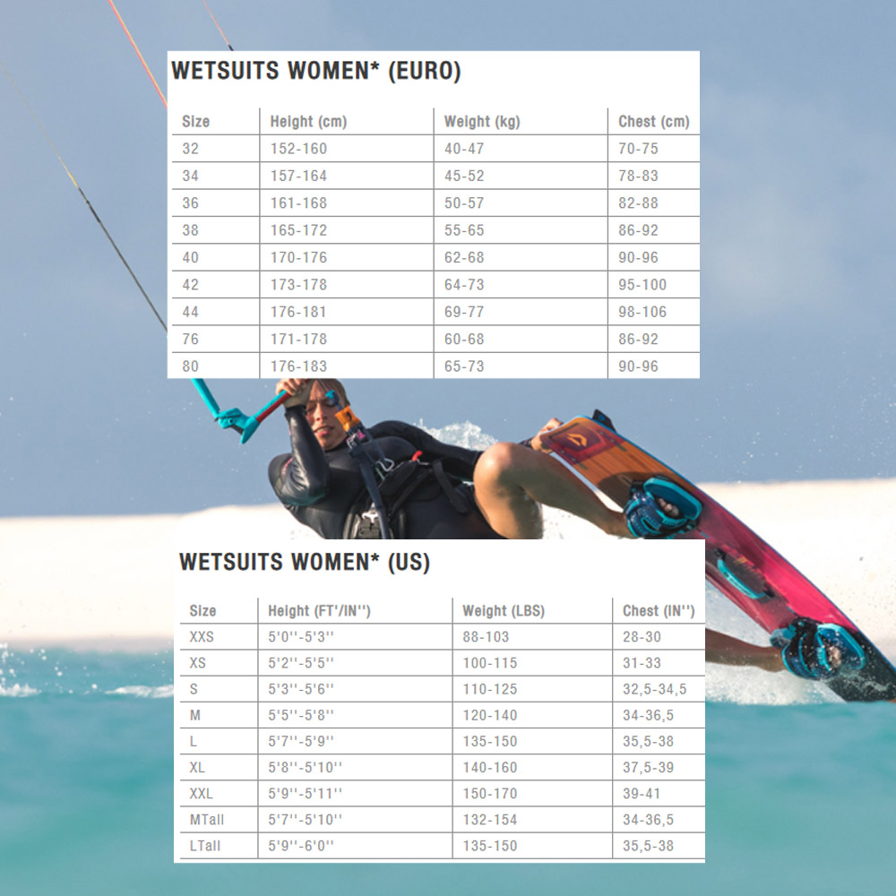 ION-Size-chart-womens-wetsuits