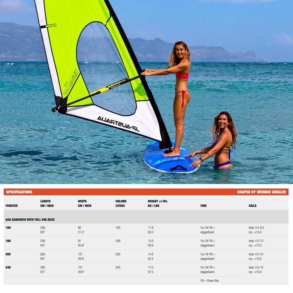 JP Australia Funster Windsurfing Board 2019
