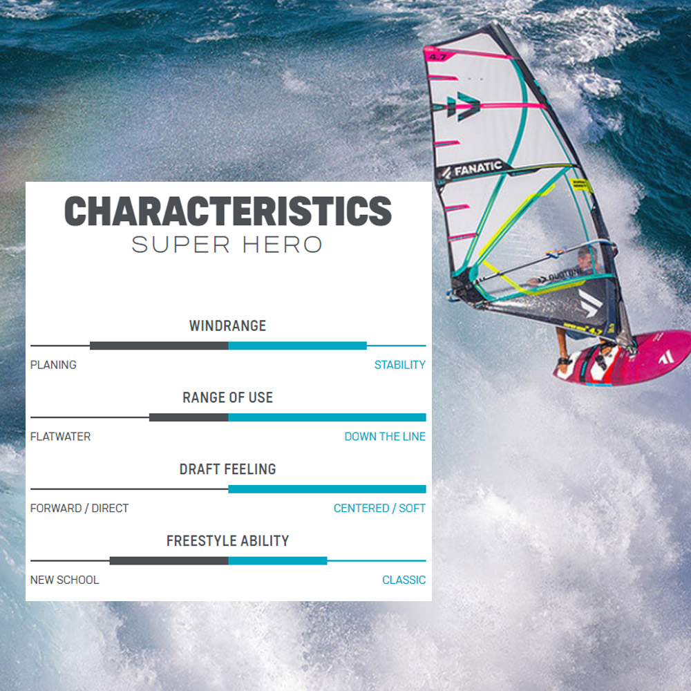 Duotone-Windsurf-Super-Hero-2020-Spec