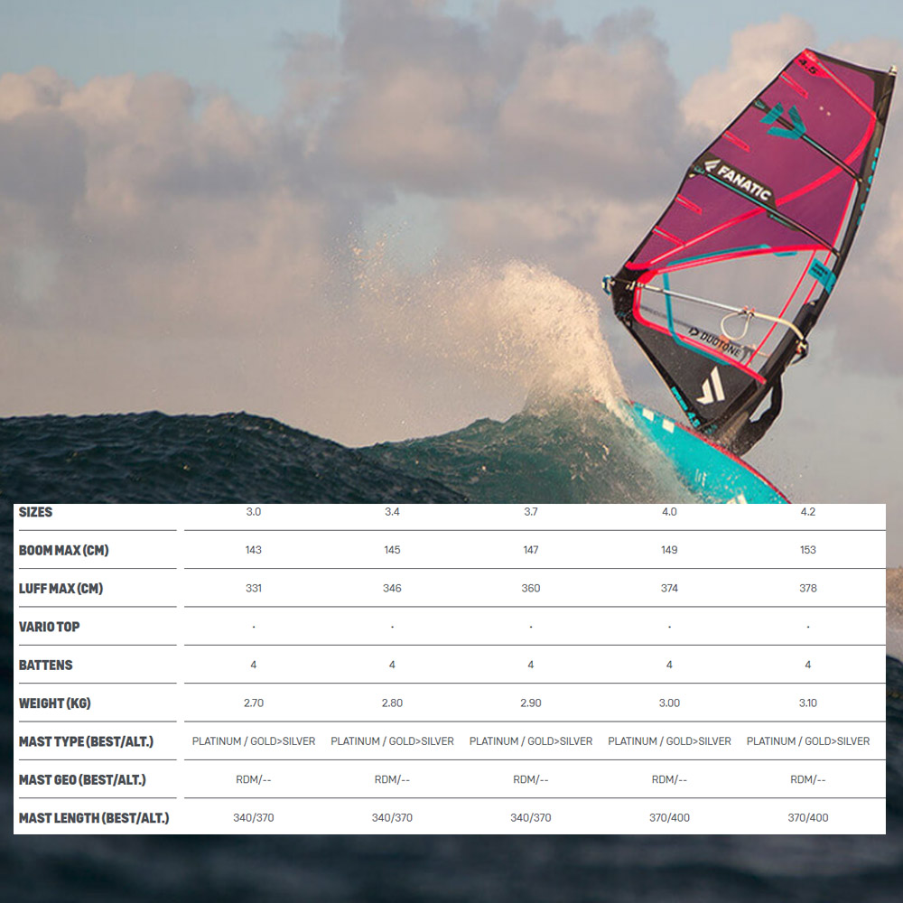 Duotone-Windsurf-Super-Hero-2020-Spec1