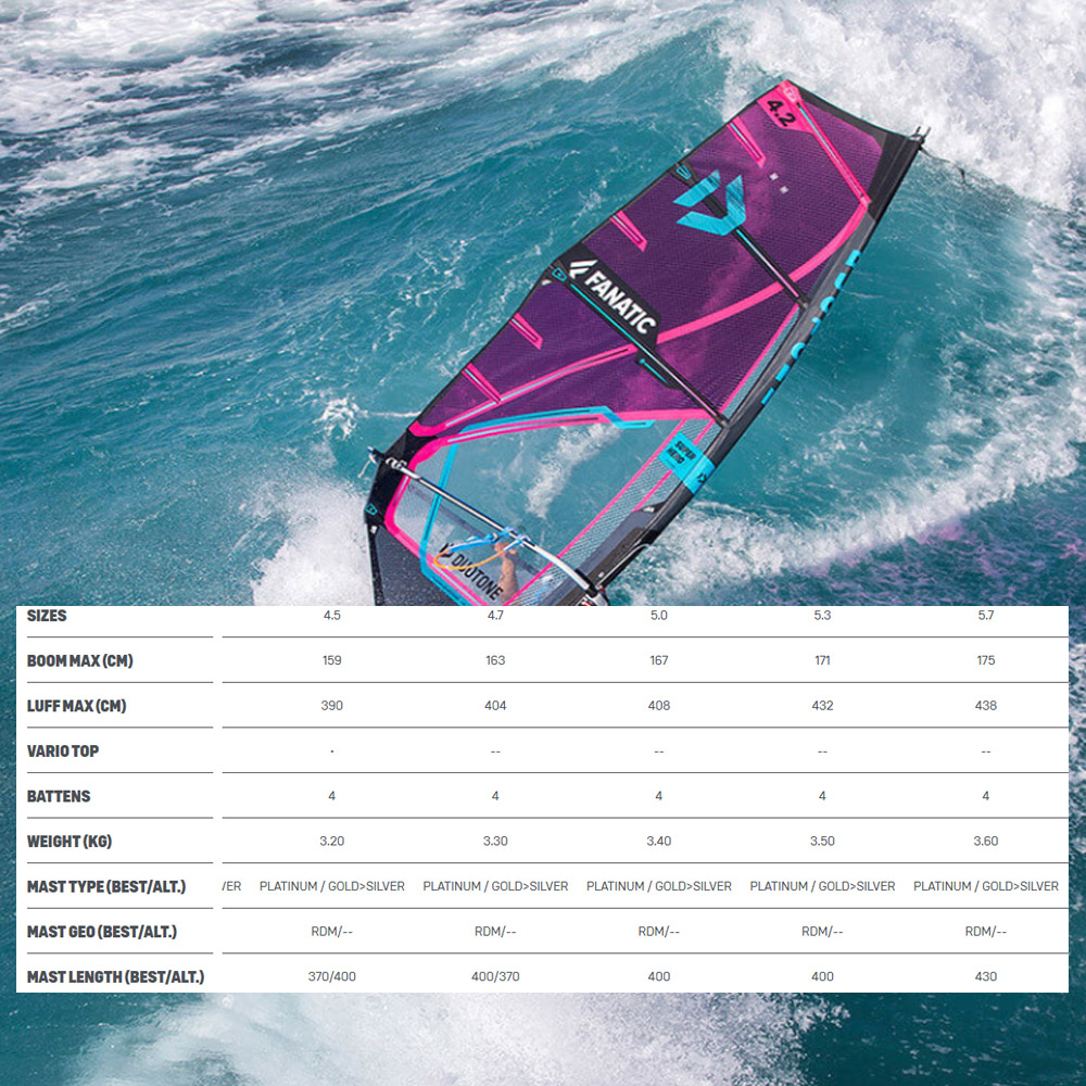 Duotone-Windsurf-Super-Hero-2020-Spec2