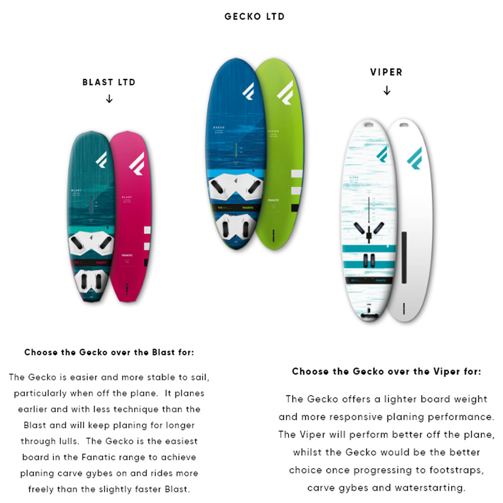 Fanatic-Gecko-LTD-windsurf-board-2020-Spec1
