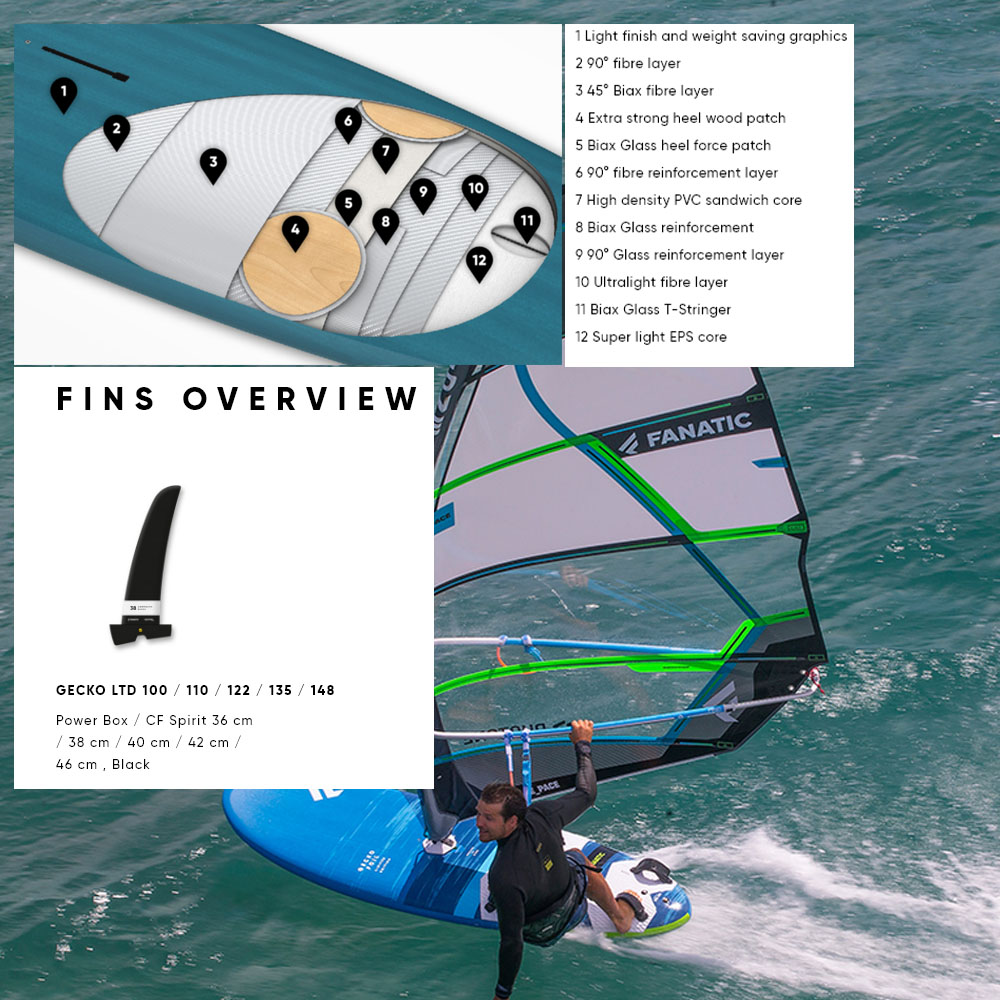Fanatic-Gecko-LTD-windsurf-board-2020-Spec2