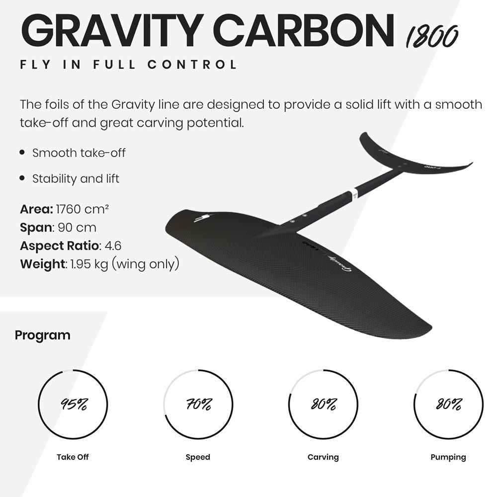 F-one-2020_0000_Gravity-Carbon-1800