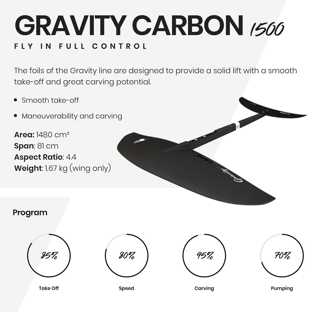 F-one-2020_0001_Gravity-Carbon-1500