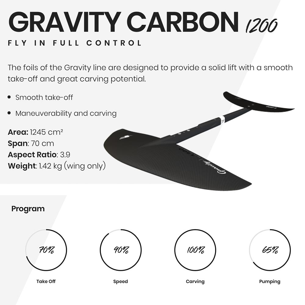 F-one-2020_0002_Gravity-Carbon-1200