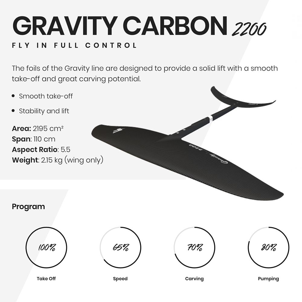 F-one-2020_0005_Gravity-Carbon-2200