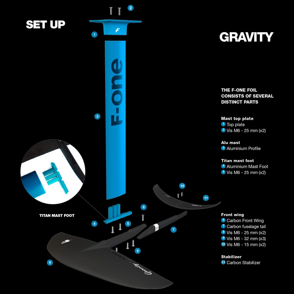 F-one-2020_0006_Gravity-Carbon