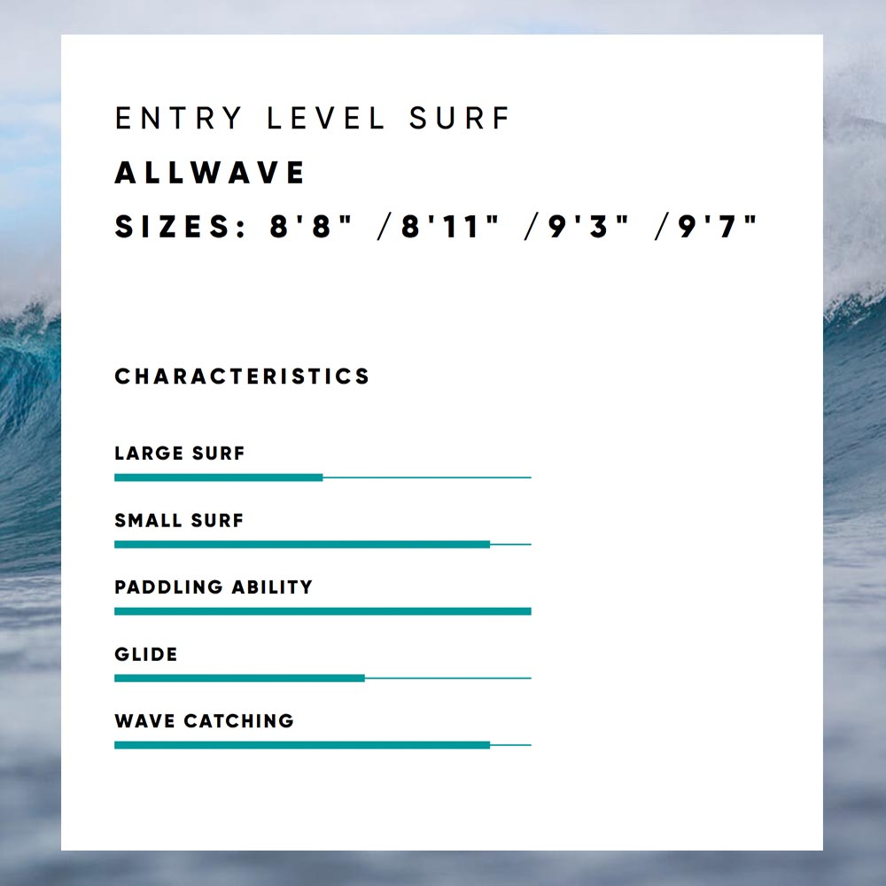 H2O-2020-Fanatic-SUP-Rigid-Spec_0041_Allwave