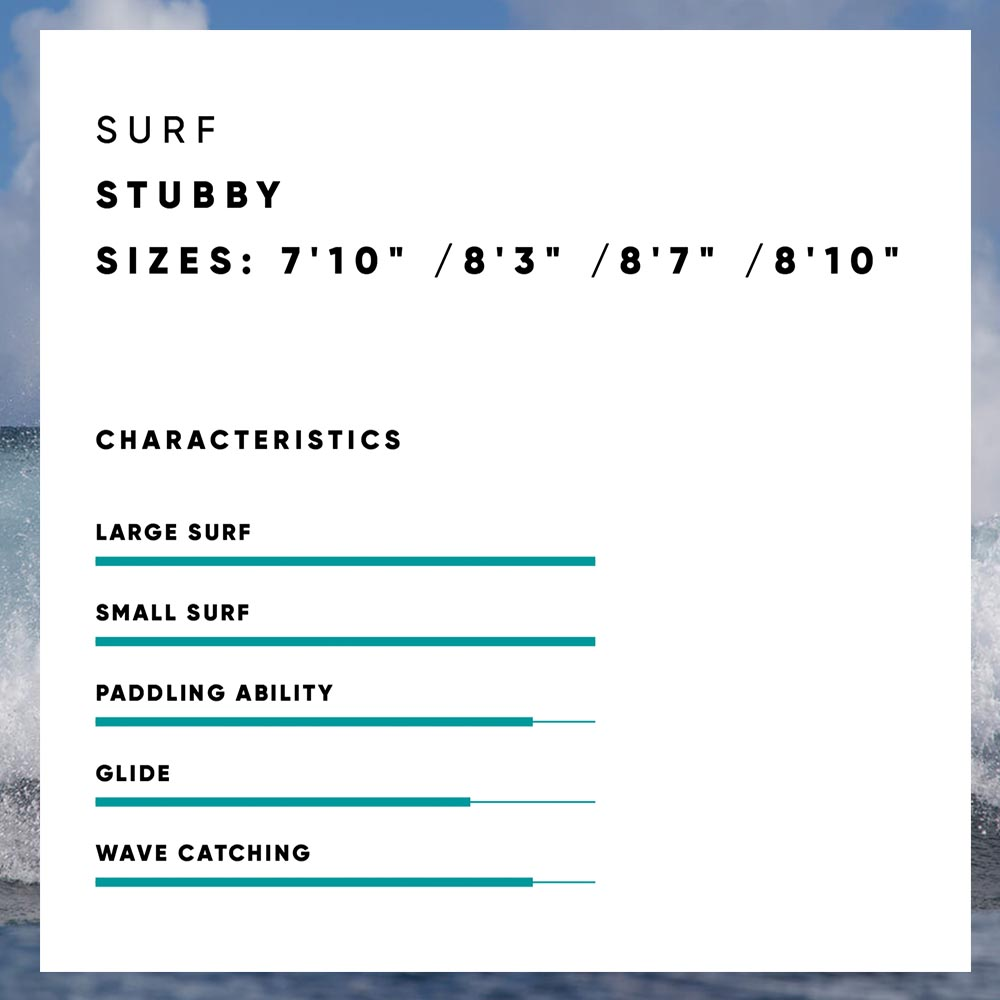 H2O-2020-Fanatic-SUP-Rigid-Spec_0045_Stubby
