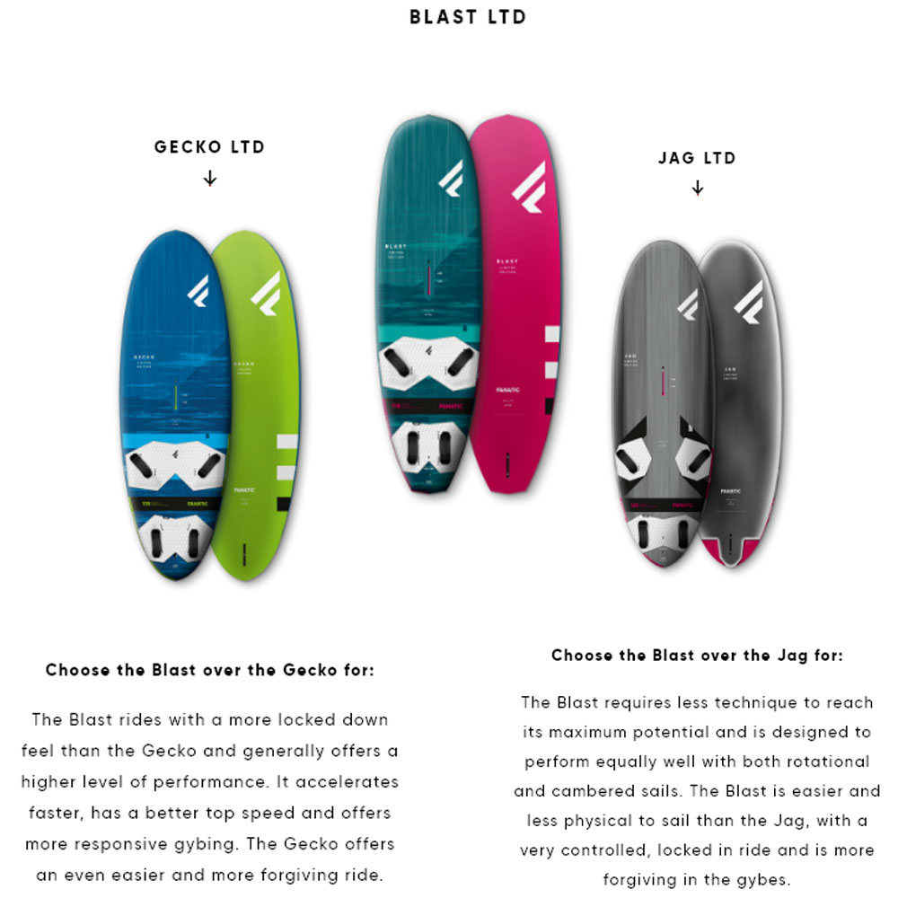 Fanatic-BLAST-LTD-windsurf-board-2020-Spec