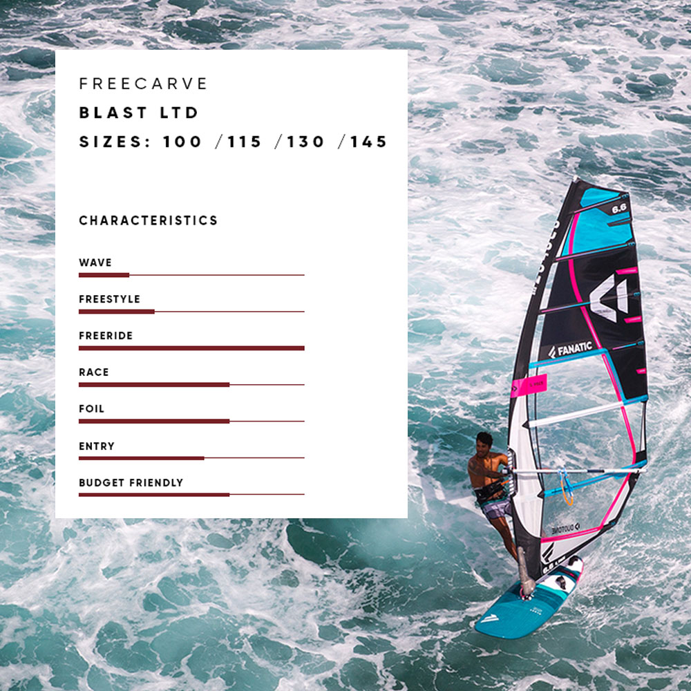 Fanatic-BLAST-LTD-windsurf-board-2020-Spec2