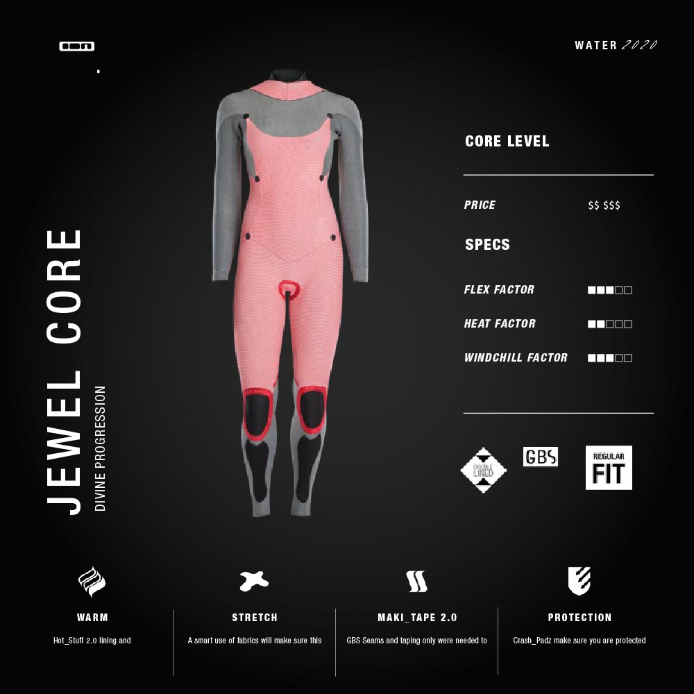 ION-Wetsuit-Spec-Womens-Jewel-Core