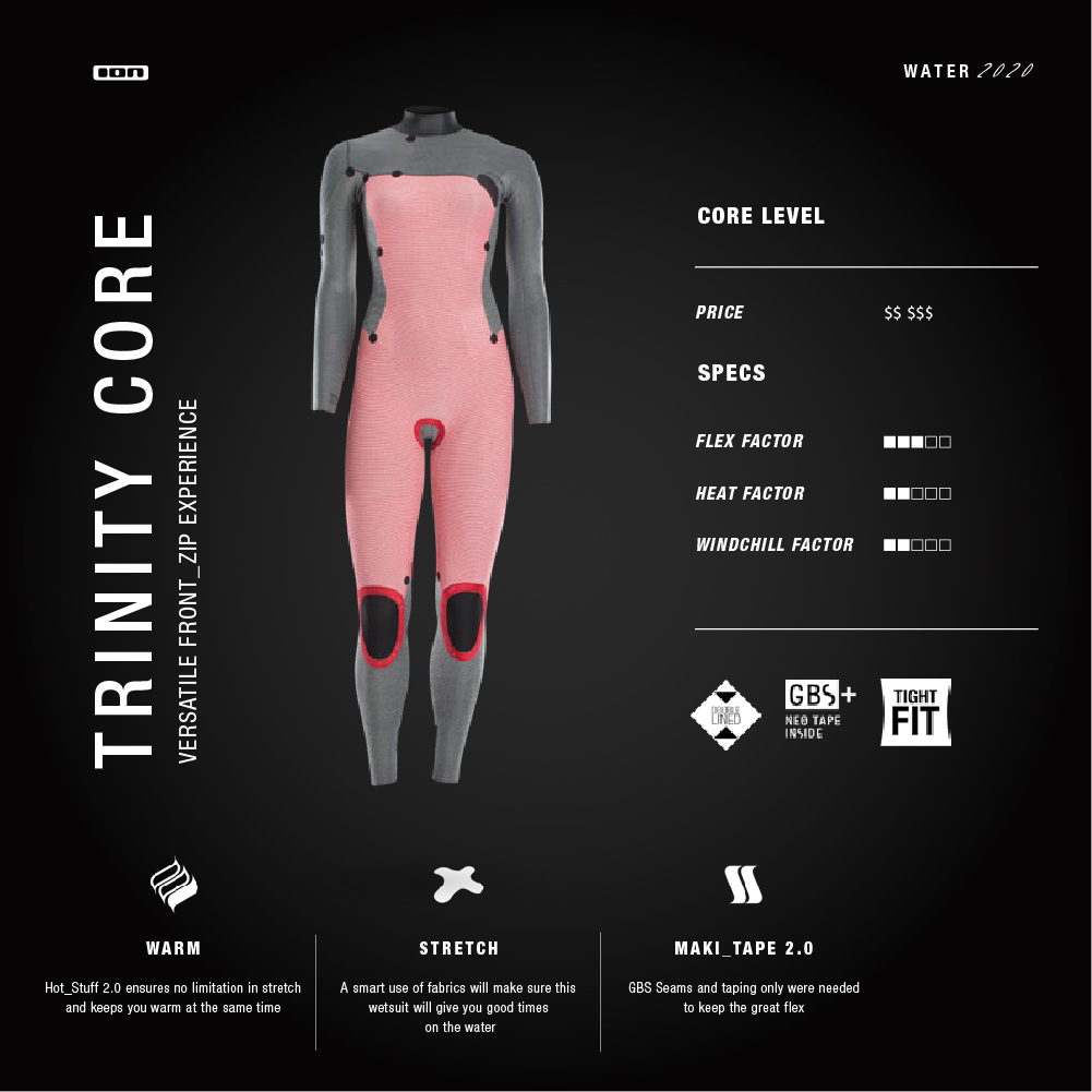 ION-Wetsuit-Spec-Womens-Trinity-Core