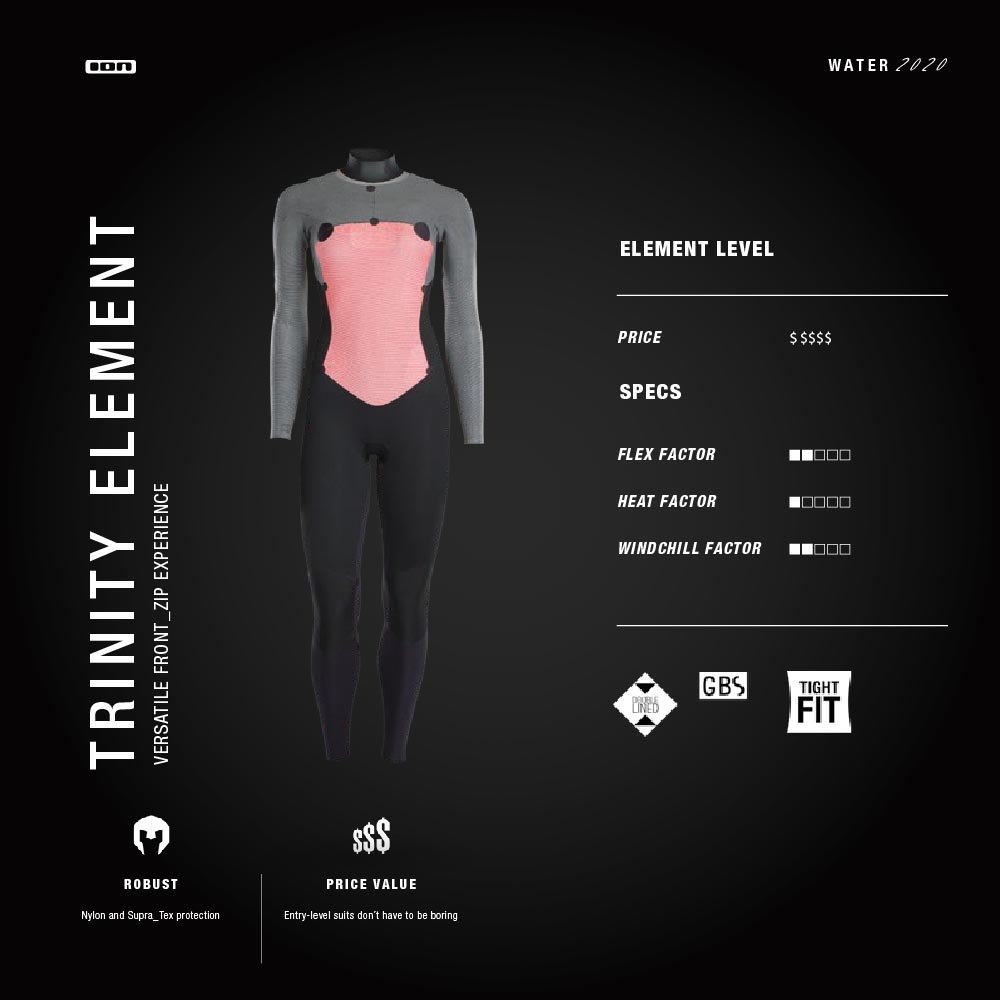 ION-Wetsuit-Spec-Womens-Trinity-Element