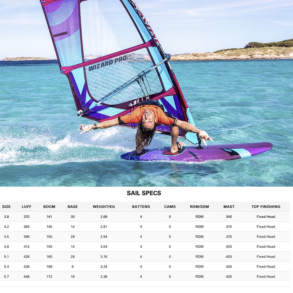 2020-Neil-Pryde-Sails-H2O_0030_Wizard
