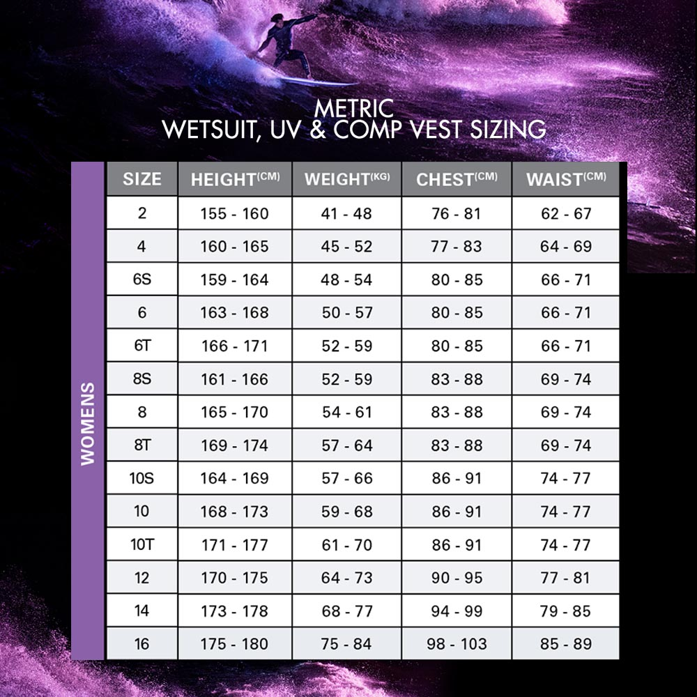 Oneill-Size-info_0001_METRIC WETSUITS Womens