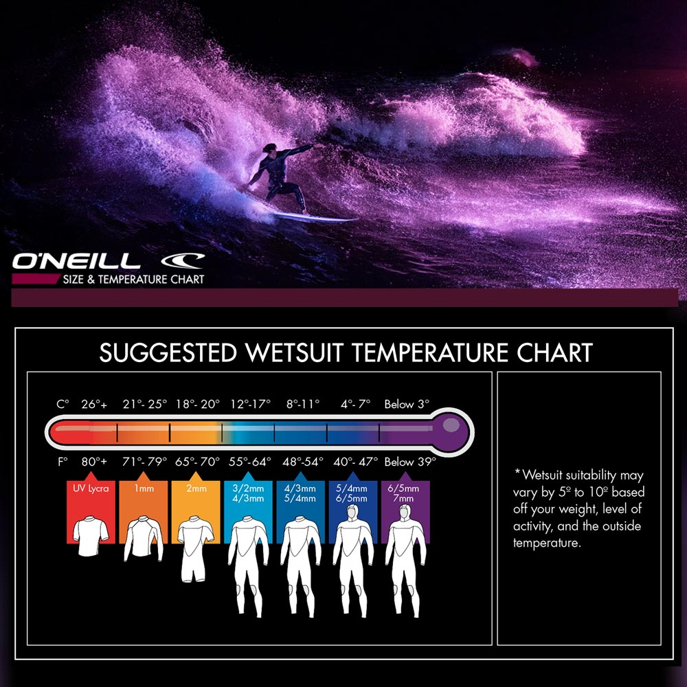Oneill-Size-info_0008_SUGGESTED WETSUIT TEMPERATURE CHART