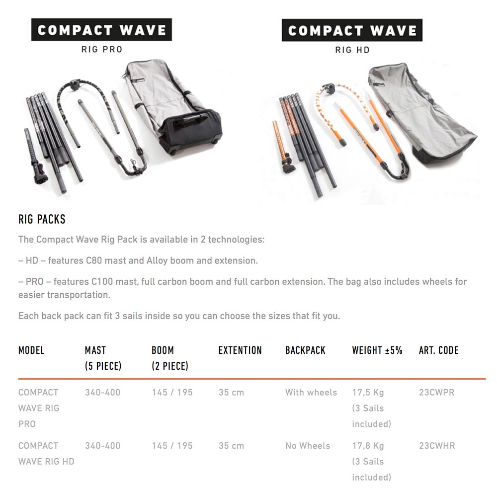 RRD-Y24_0039_Compact-Wave-Rig-Packs