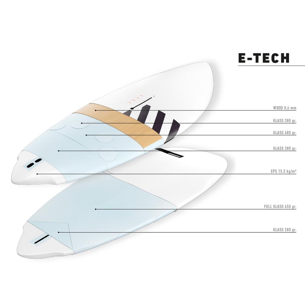 RRD-Rigid-Boards-Spec_0002_E-tech
