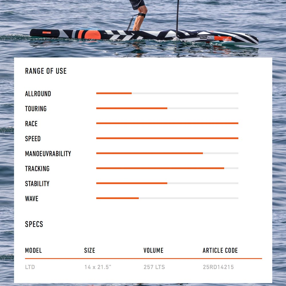 RRD-Y25-Rigid-SUP_0001_Race-Pro-Spec