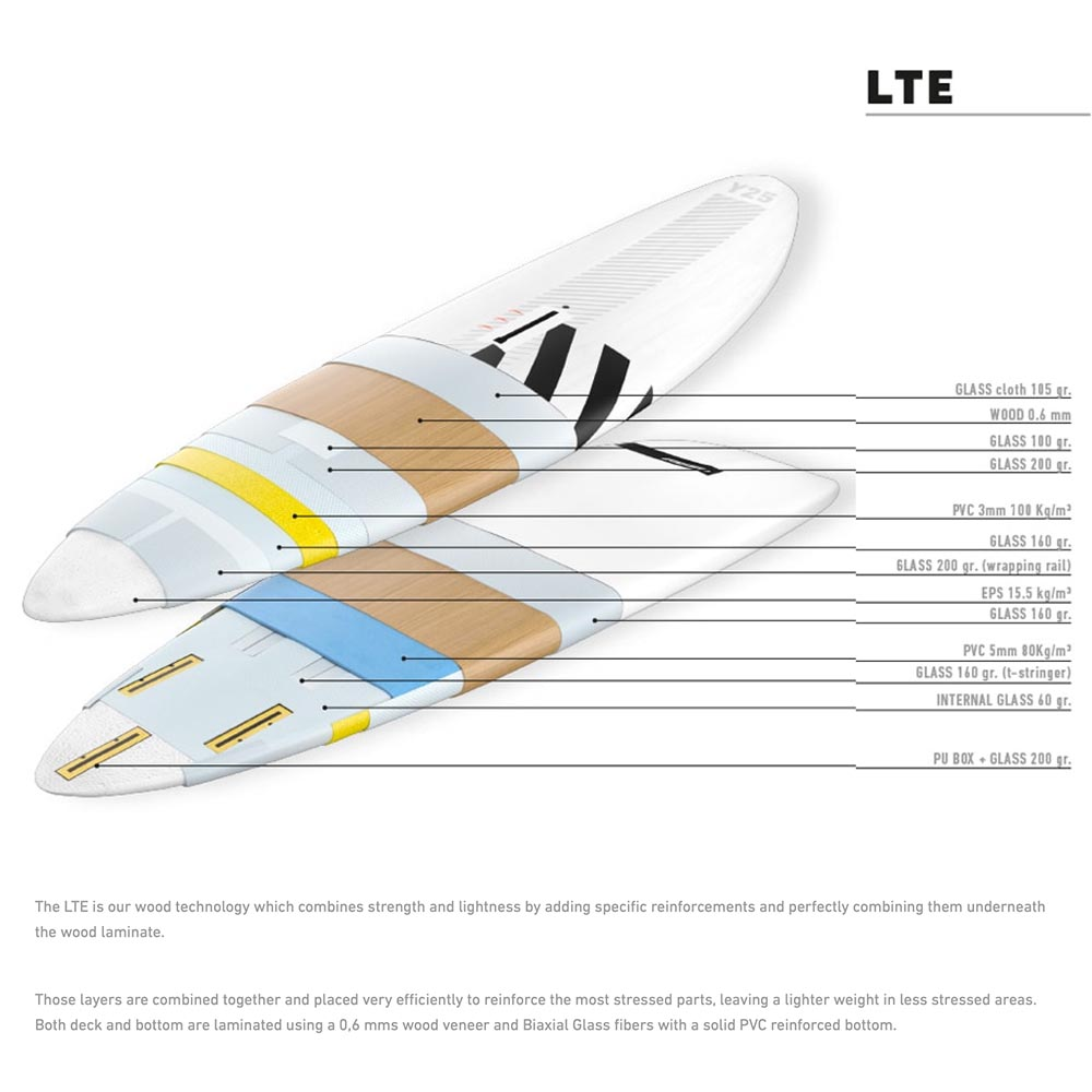 RRD-Windsurf-Board-H2O-Sports_0001_LTE-Spec