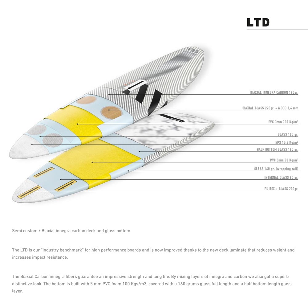 RRD-Windsurf-Board-H2O-Sports_0002_LTD-Spec