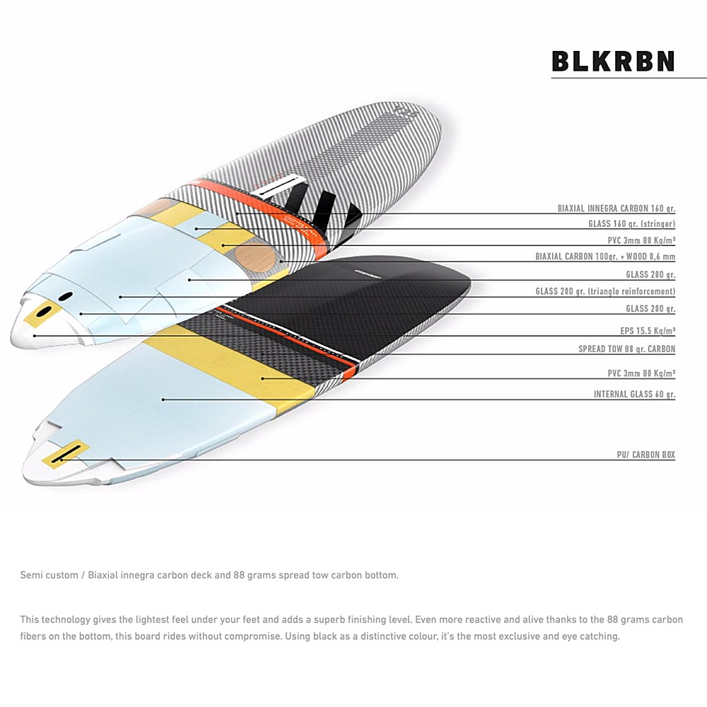RRD-Windsurf-Board-H2O-Sports_0003_BLKRBN-Spec