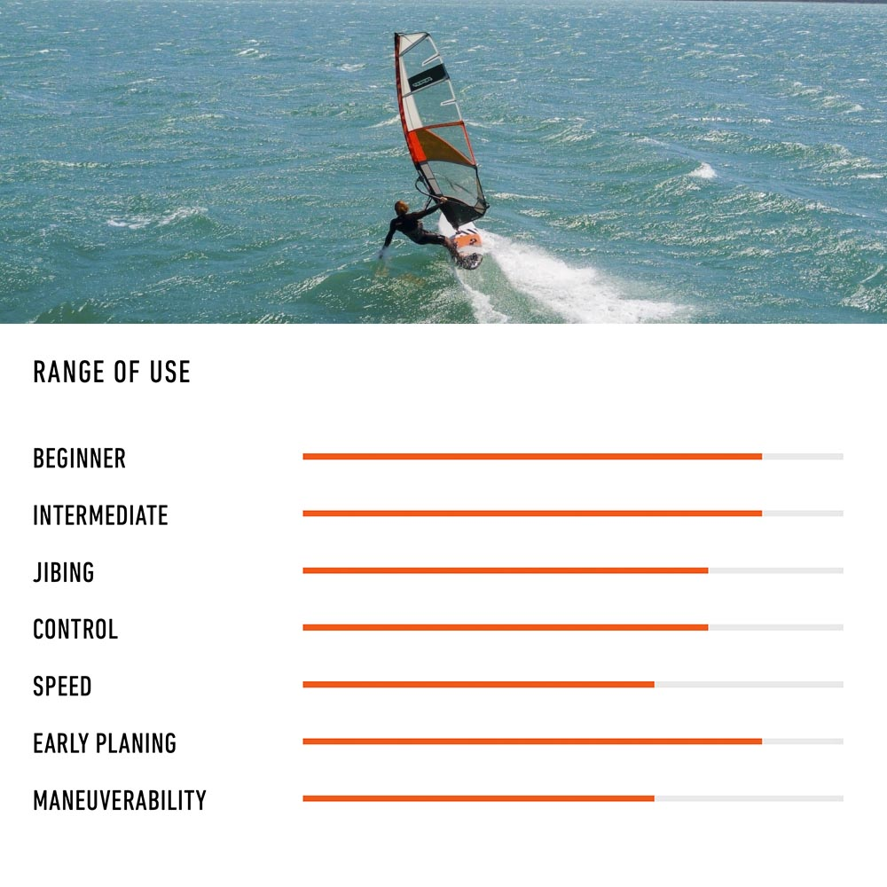 RRD-Windsurf-Board-H2O-Sports_0015_Longrider