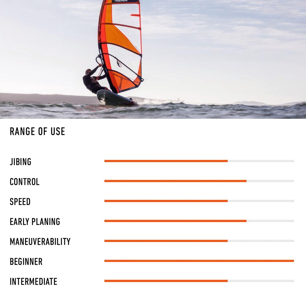 RRD-Windsurf-Board-H2O-Sports_0025_Easy-Ride
