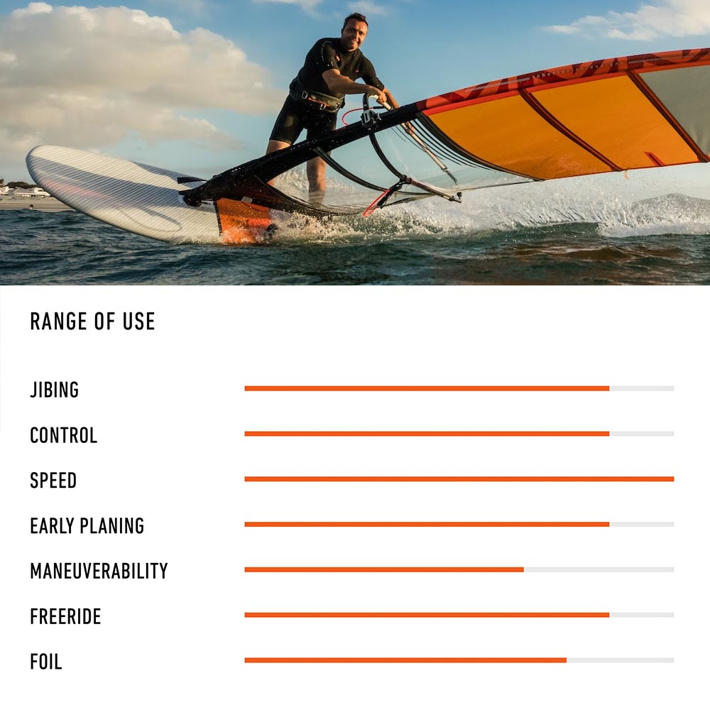 RRD-Windsurf-Board-H2O-Sports_0029_Firestorm