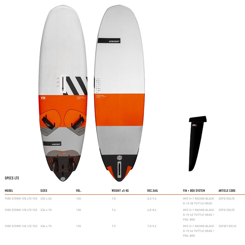 RRD-Windsurf-Board-H2O-Sports_0030_Firestorm