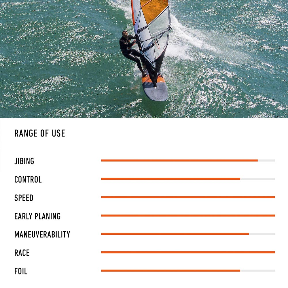 RRD-Windsurf-Board-H2O-Sports_0050_X-Fire